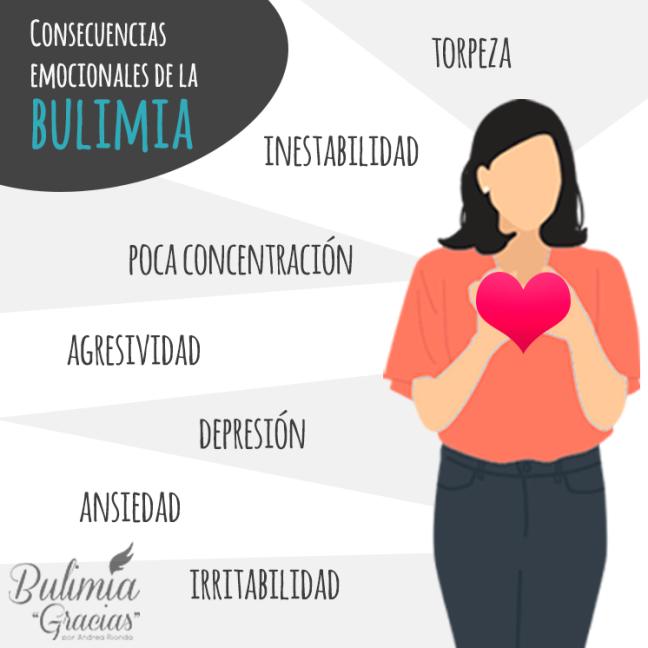 consecuencias emocionales bulimia